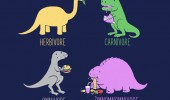 dinosaurs comic herbivore carnivore omnivore om nom eating funny pics pictures pic picture image photo images photos lol