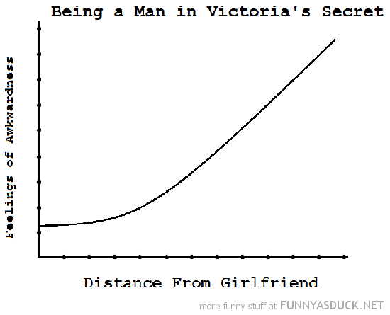 graph man victorias secret distance from girlfriend awkwardness funny pics pictures pic picture image photo images photos lol