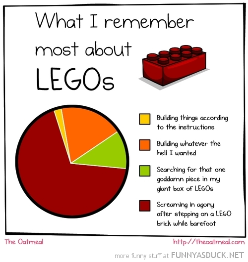 what remember most about lego comic funny pics pictures pic picture image photo images photos lol
