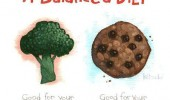 balanced diet comic broccoli cookie good body soul funny pics pictures pic picture image photo images photos lol