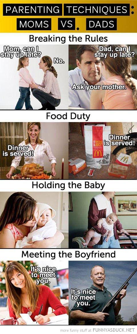 Parenting Techniques