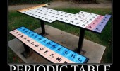 periodic table bench unstable funny pics pictures pic picture image photo images photos lol