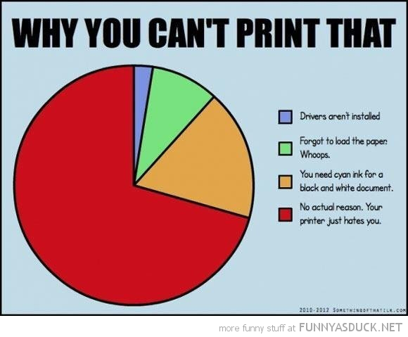 why can't print pie chart printer hates you funny pics pictures pic picture image photo images photos lol