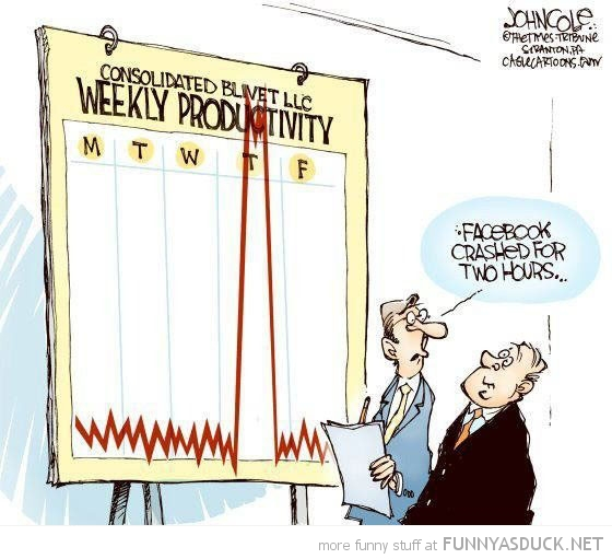 productivity chart comic facebook down funny pics pictures pic picture image photo images photos lol