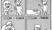 stages of drunkeness comic sober puke comic funny pics pictures pic picture image photo images photos lol