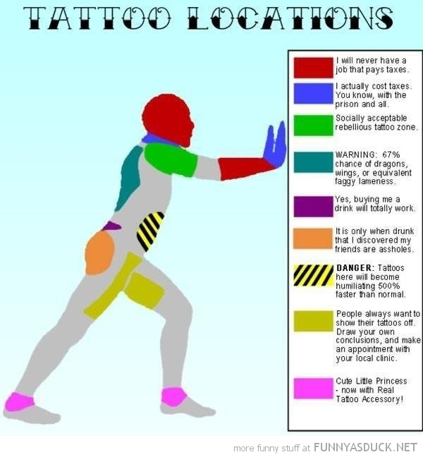 tattoo locations comic funny pics pictures pic picture image photo images photos lol