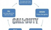 year call duty cod players lifes chart gaming ps3 xbox  funny pics pictures pic picture image photo images photos lol