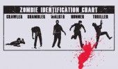zombie identification chart thriller comic funny pics pictures pic picture image photo images photos lol