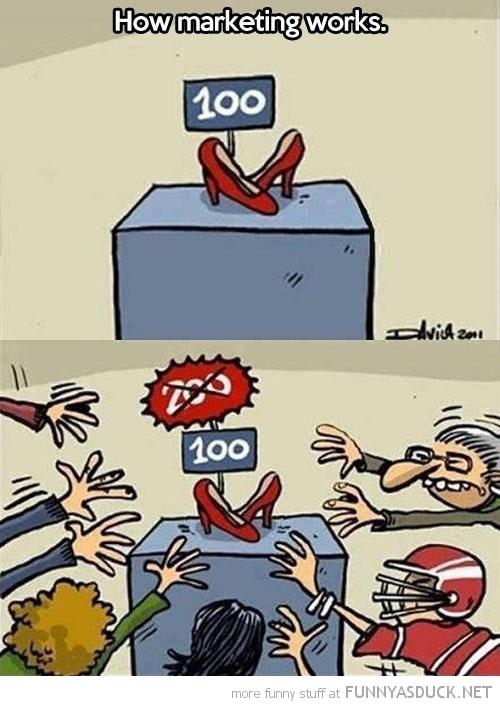 How Marketing Works