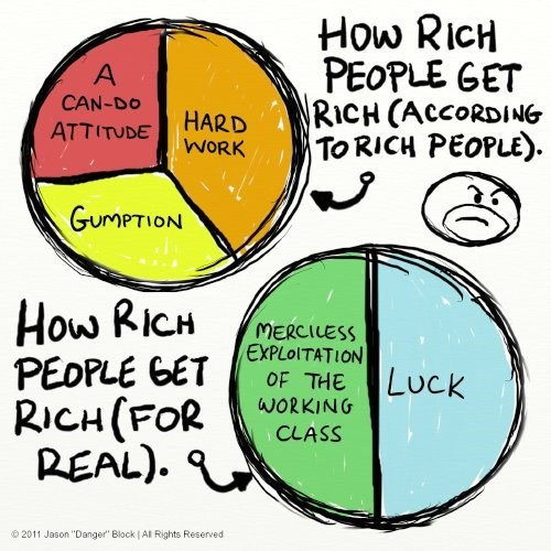 How People Get Rich