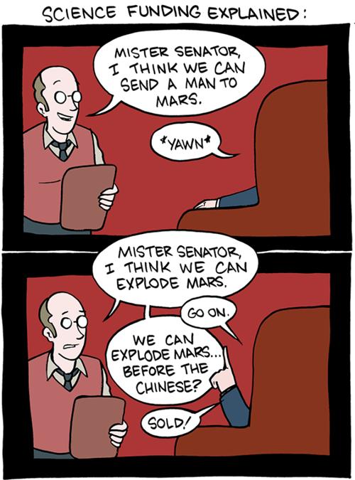 Science Funding