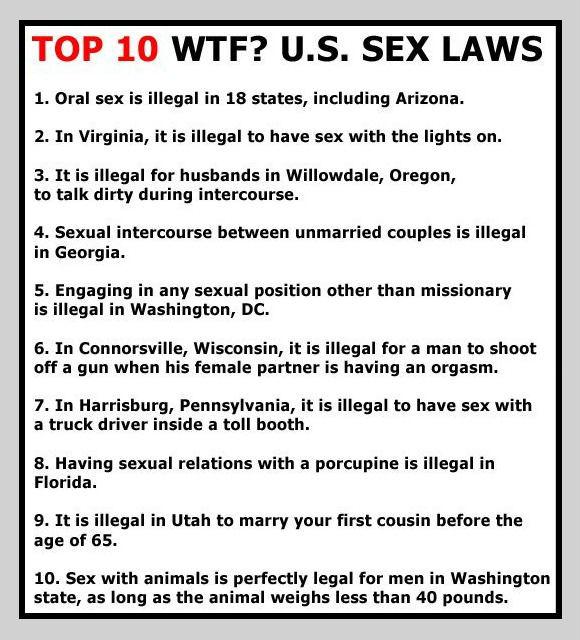 U.S Sex Laws