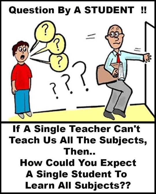 Question By A Student