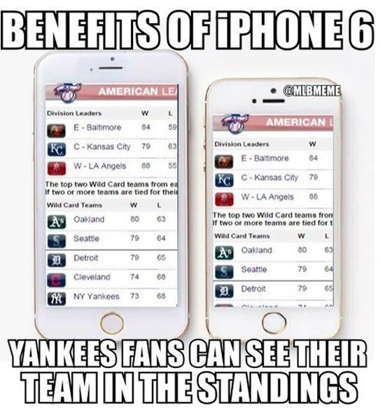 Benefits Of iPhone 6