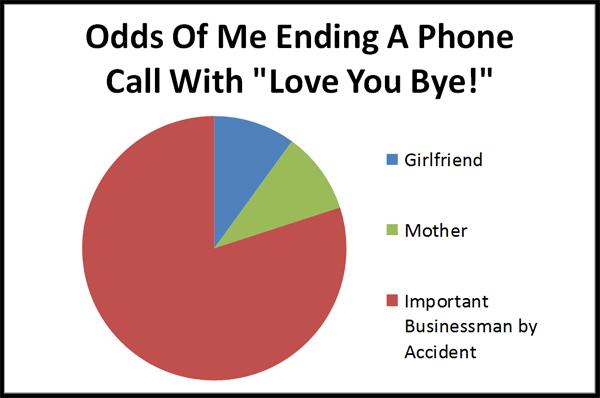 Love You Bye!