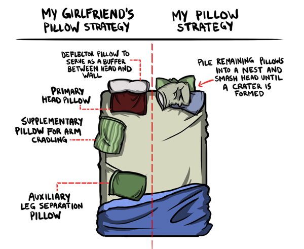 My Pillow Strategy