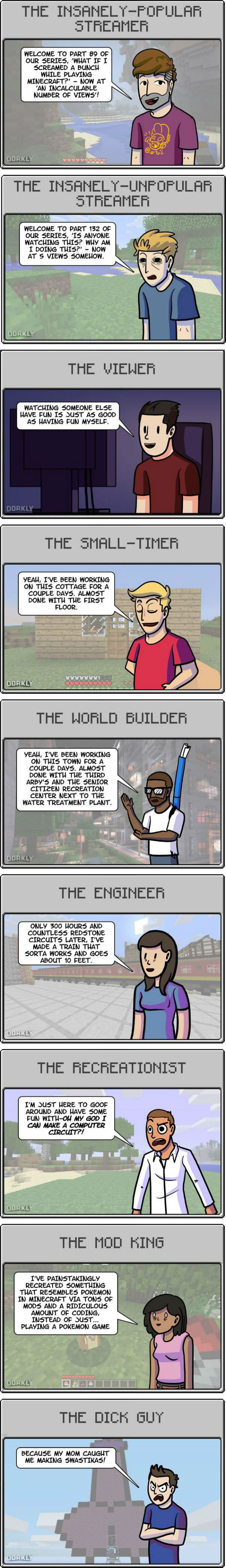 Types Of Minecraft Players